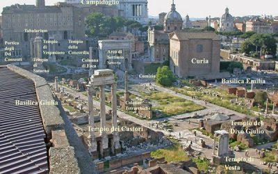 Partes del Foro Romano